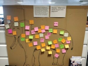 Picture of an elephant drawing with a bunch of sticky notes on it.